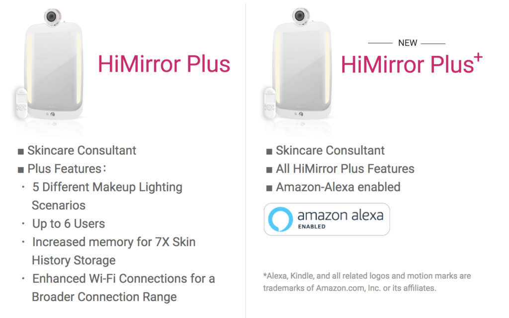 HiMirror Review